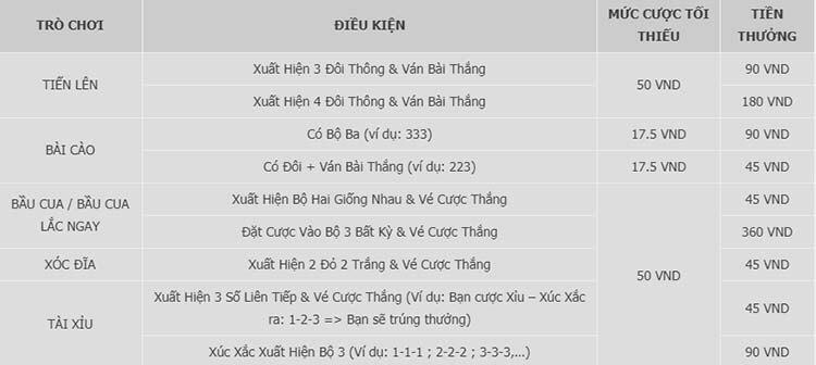 bảng khuyến mãi của w88